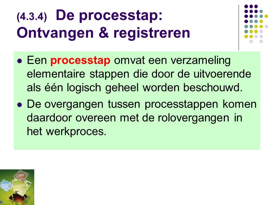 (Fig 4-15) Het werkproces: Afhandelen (eerste) claim