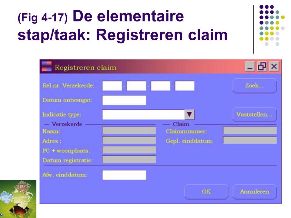 (4.3.5) De elementaire stap/taak: Registreren claim  Een elementaire stap omvat het onderdeel van een processtap als één geheel wordt uitgevoerd.  V