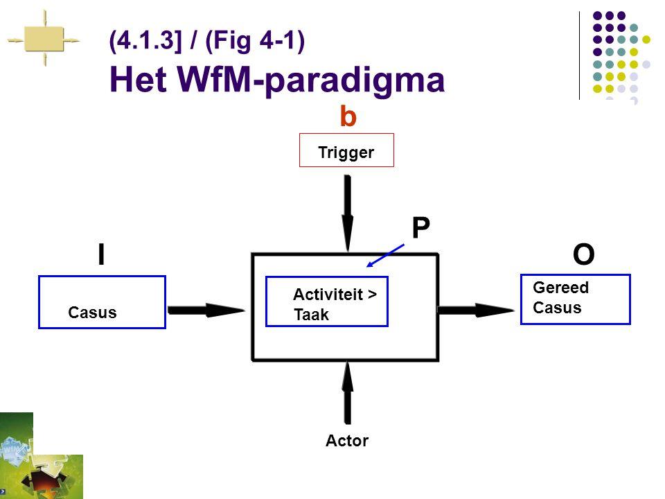 (4.1.2) Het begrippenkader [Tabel 4-1] Logistiek proces  Workflow proces  Goederenstromen  Tastbare producten  Kapitaalintensief  Centrale beslu