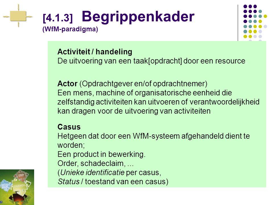 (4.1.3] / (Fig 4-1) Het WfM-paradigma Casus Gereed Casus Actor Activiteit > Taak IO P Trigger b