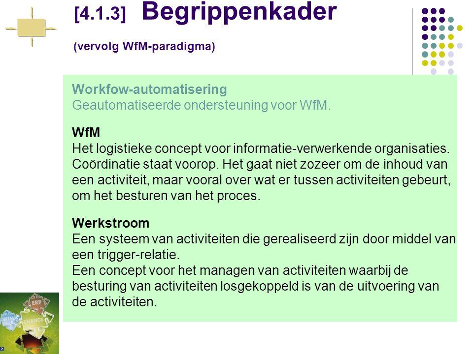 [4.1.3] Begrippenkader (vervolg WfM-paradigma) Taak / procestaak/ processtap Een atomair, ondeelbaar proces. Handmatig / automatisch / semi-automatisc