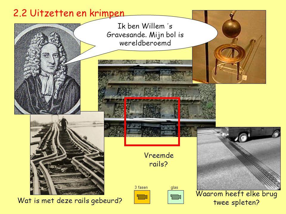 Ik ben Willem ´s Gravesande. Mijn bol is wereldberoemd Waarom heeft elke brug twee spleten? Wat is met deze rails gebeurd? 2.2 Uitzetten en krimpen Vr