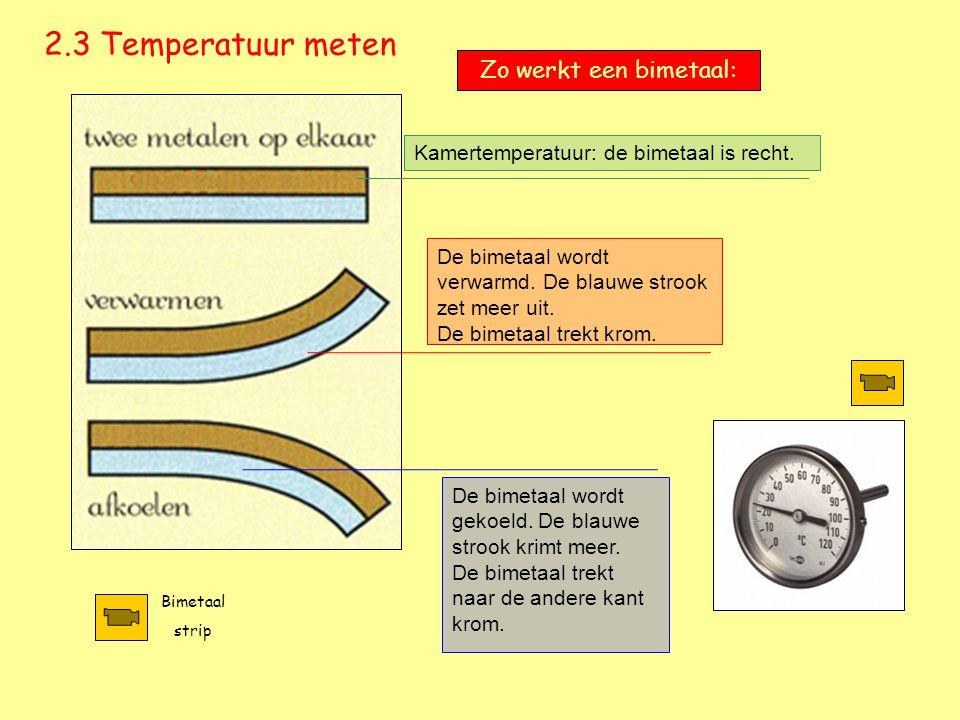 2.3 Temperatuur meten Bimetaal strip Zo werkt een bimetaal: Kamertemperatuur: de bimetaal is recht. De bimetaal wordt verwarmd. De blauwe strook zet m