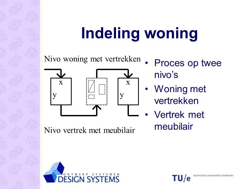 Indeling woning •Functionalistisch ontwerpen: •Vorm volgt uit de functie • Welke functie moet een ruimte hebben.