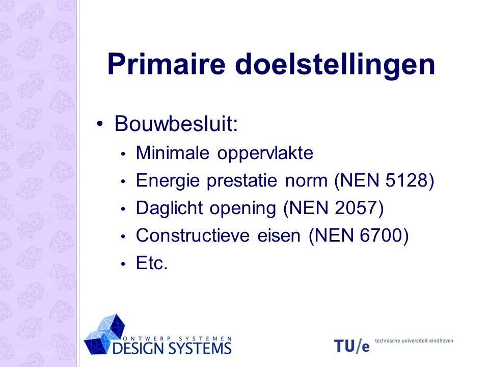 Primaire doelstellingen •Bouwbesluit: • Minimale oppervlakte • Energie prestatie norm (NEN 5128) • Daglicht opening (NEN 2057) • Constructieve eisen (