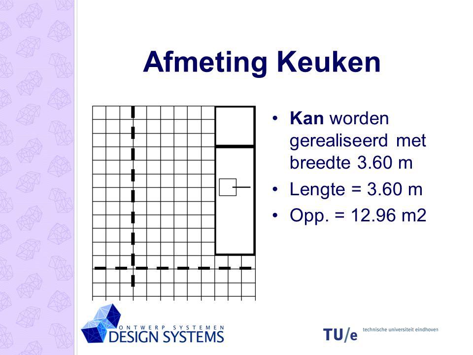 Afmeting Keuken •Kan worden gerealiseerd met breedte 3.60 m •Lengte = 3.60 m •Opp. = 12.96 m2