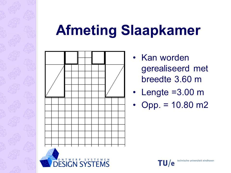 Afmeting Slaapkamer •Kan worden gerealiseerd met breedte 3.60 m •Lengte =3.00 m •Opp. = 10.80 m2