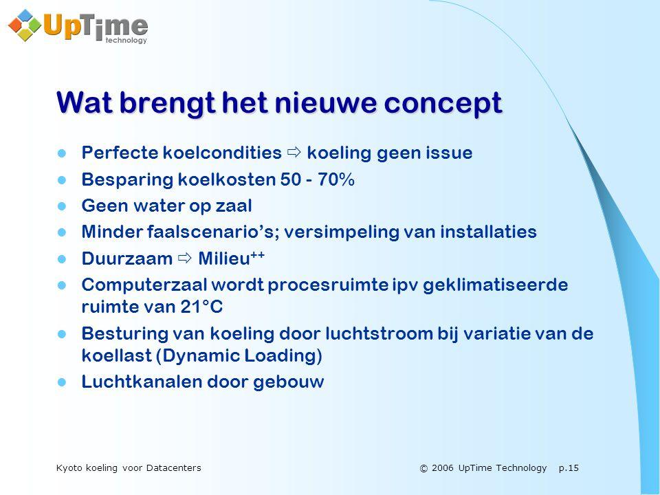 © 2006 UpTime Technology p.15Kyoto koeling voor Datacenters Wat brengt het nieuwe concept  Perfecte koelcondities  koeling geen issue  Besparing ko