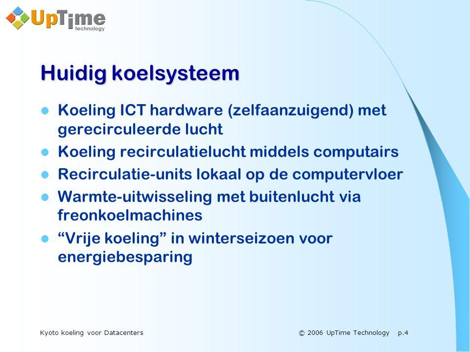 © 2006 UpTime Technology p.4Kyoto koeling voor Datacenters Huidig koelsysteem  Koeling ICT hardware (zelfaanzuigend) met gerecirculeerde lucht  Koel