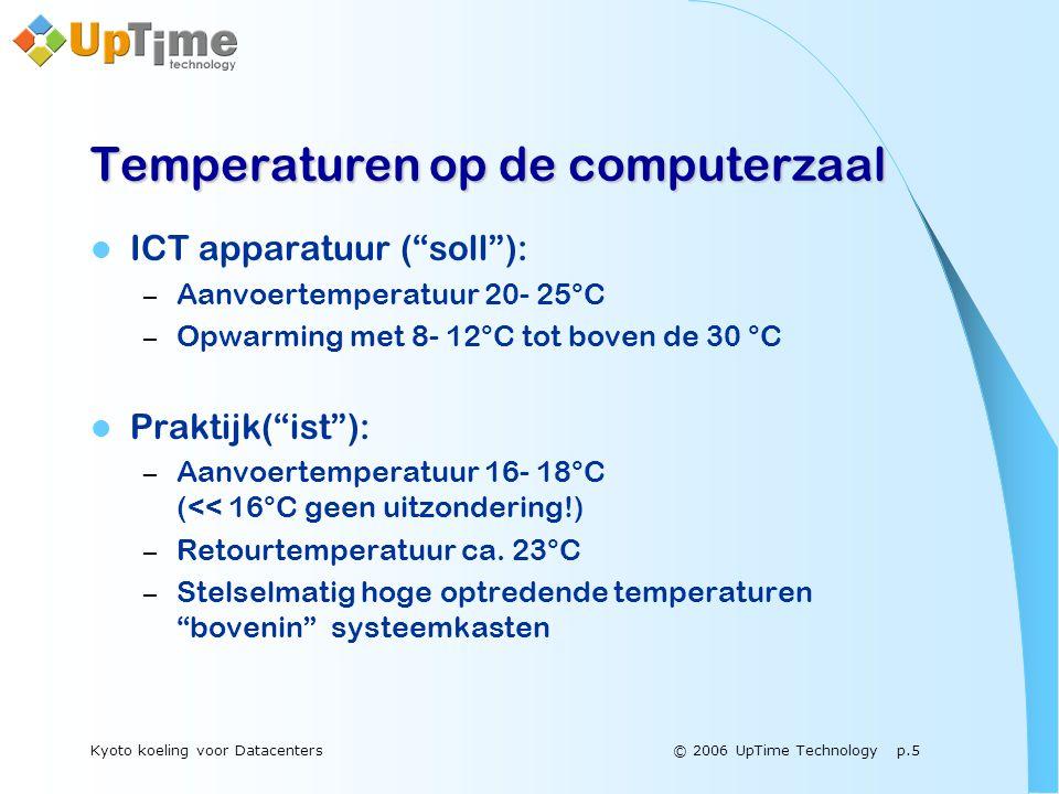 """© 2006 UpTime Technology p.5Kyoto koeling voor Datacenters Temperaturen op de computerzaal  ICT apparatuur (""""soll""""): – Aanvoertemperatuur 20- 25°C –"""