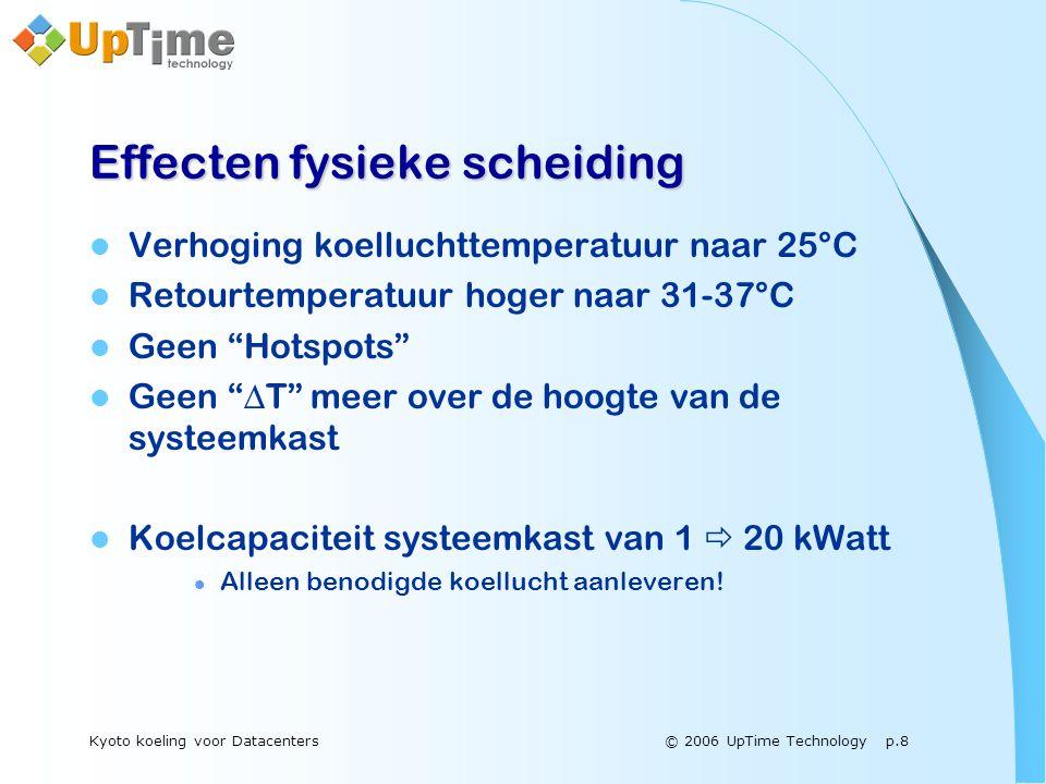 © 2006 UpTime Technology p.8Kyoto koeling voor Datacenters Effecten fysieke scheiding  Verhoging koelluchttemperatuur naar 25°C  Retourtemperatuur h