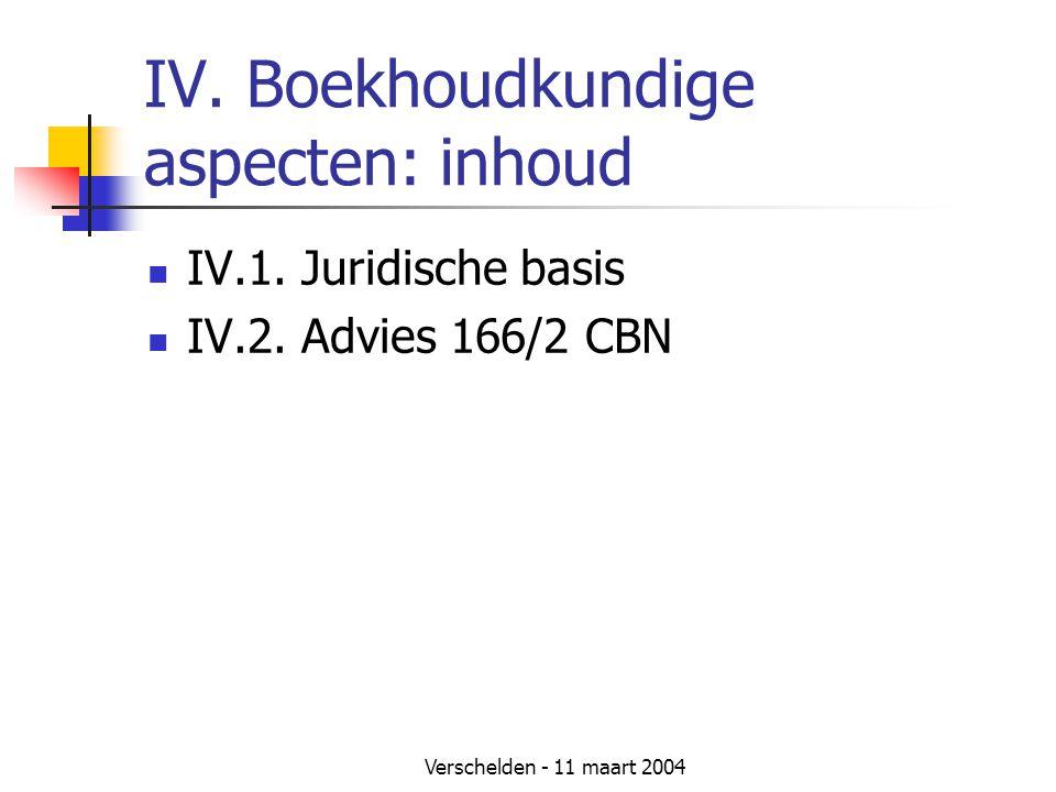 Verschelden - 11 maart 2004 IV. Boekhoudkundige aspecten: inhoud  IV.1. Juridische basis  IV.2. Advies 166/2 CBN