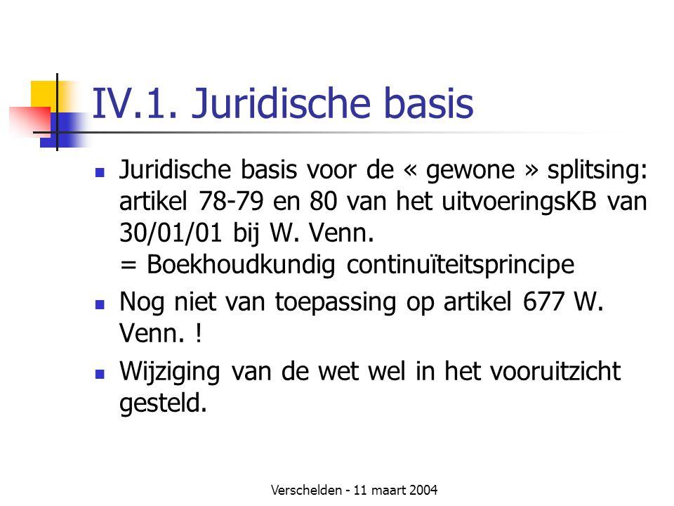 Verschelden - 11 maart 2004 IV.1. Juridische basis  Juridische basis voor de « gewone » splitsing: artikel 78-79 en 80 van het uitvoeringsKB van 30/0