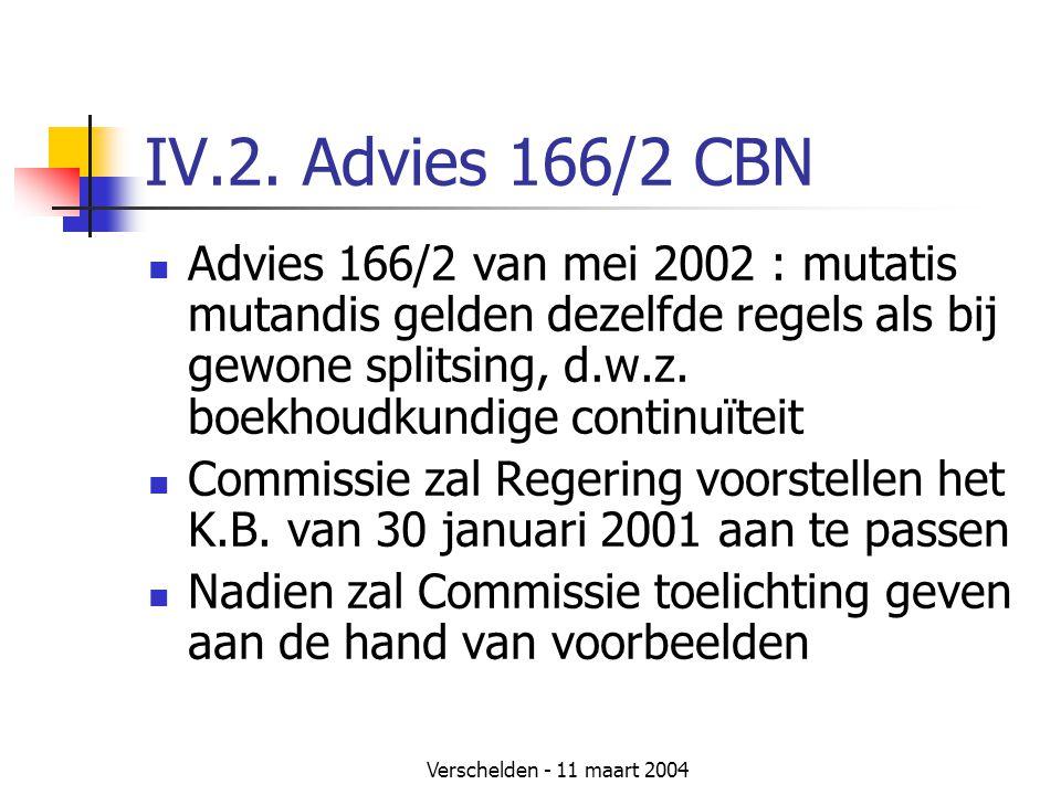 Verschelden - 11 maart 2004 IV.2. Advies 166/2 CBN  Advies 166/2 van mei 2002 : mutatis mutandis gelden dezelfde regels als bij gewone splitsing, d.w