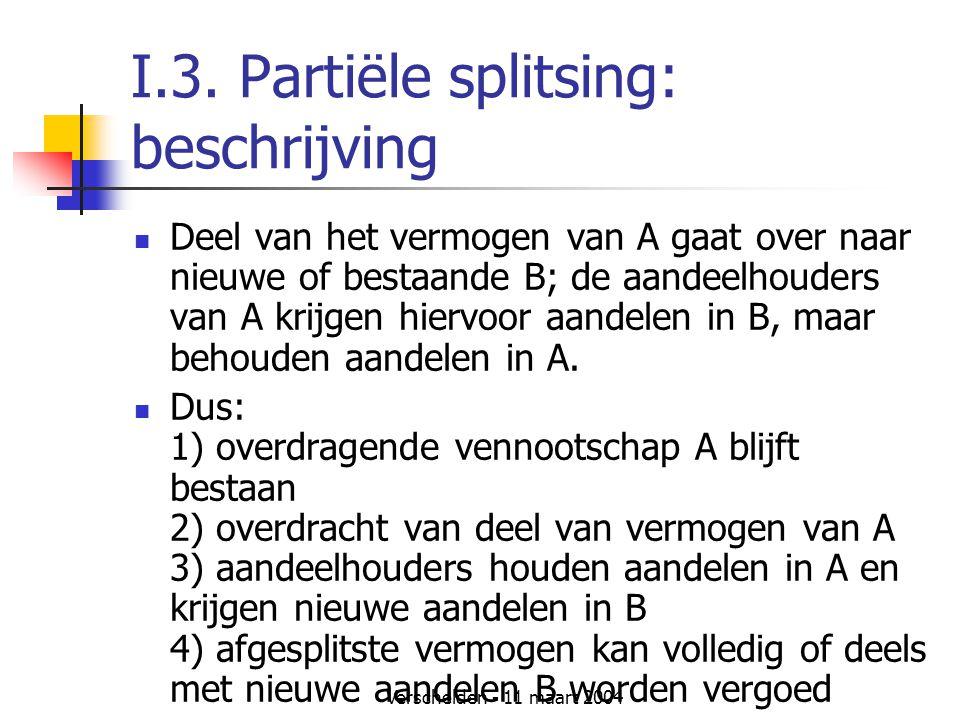 Verschelden - 11 maart 2004 I.3. Partiële splitsing: beschrijving  Deel van het vermogen van A gaat over naar nieuwe of bestaande B; de aandeelhouder