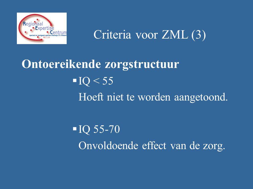 Ontoereikende zorgstructuur  IQ < 55 Hoeft niet te worden aangetoond.  IQ 55-70 Onvoldoende effect van de zorg. Criteria voor ZML (3)