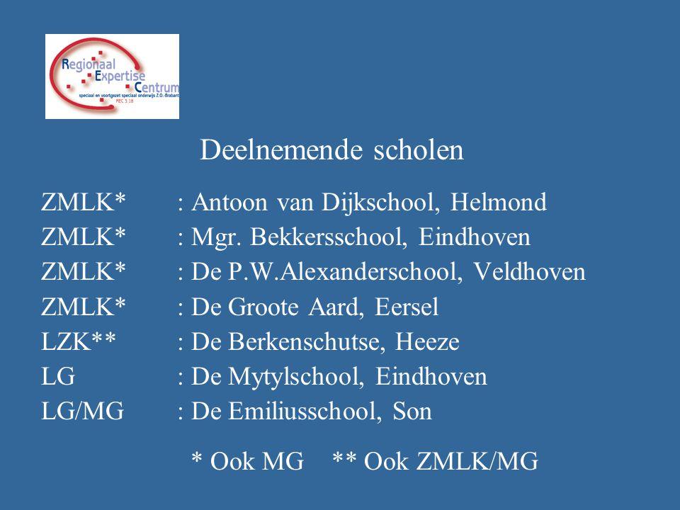 Deelnemende scholen ZMLK*: Antoon van Dijkschool, Helmond ZMLK*: Mgr. Bekkersschool, Eindhoven ZMLK*: De P.W.Alexanderschool, Veldhoven ZMLK*: De Groo