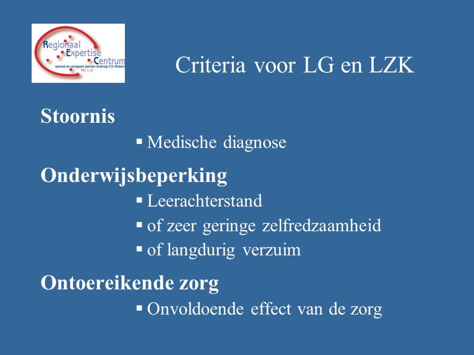 Stoornis  Medische diagnose Onderwijsbeperking  Leerachterstand  of zeer geringe zelfredzaamheid  of langdurig verzuim Ontoereikende zorg  Onvold