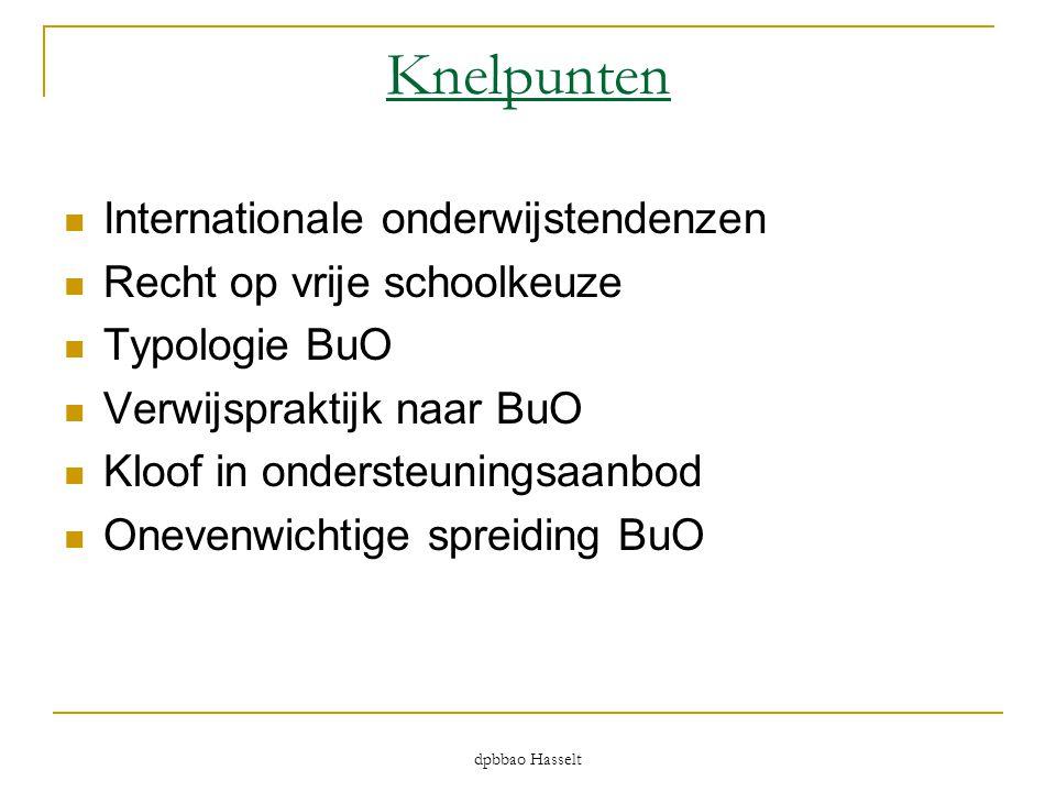 dpbbao Hasselt Knelpunten  Internationale onderwijstendenzen  Recht op vrije schoolkeuze  Typologie BuO  Verwijspraktijk naar BuO  Kloof in onder