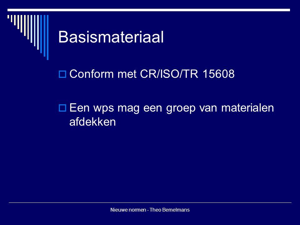 Nieuwe normen - Theo Bemelmans Basismateriaal  Conform met CR/ISO/TR 15608  Een wps mag een groep van materialen afdekken