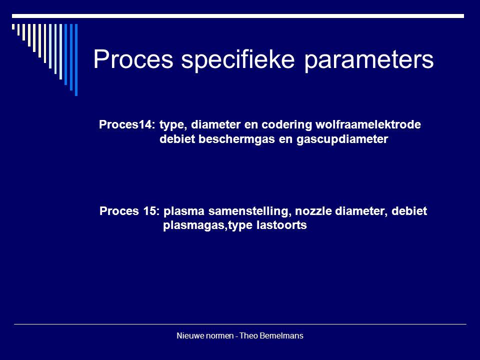 Nieuwe normen - Theo Bemelmans Proces specifieke parameters Proces14: type, diameter en codering wolfraamelektrode debiet beschermgas en gascupdiamete