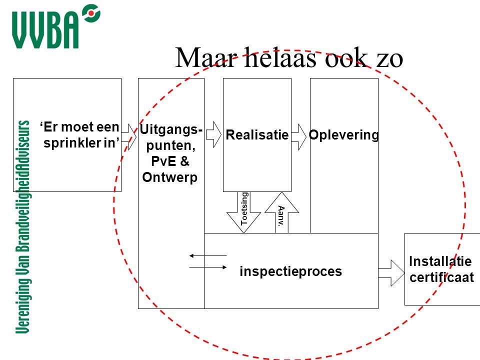 Uitgangs- punten, PvE & Ontwerp inspectieproces Realisatie Oplevering Toetsing Installatie certificaat Maar helaas ook zo 'Er moet een sprinkler in' A