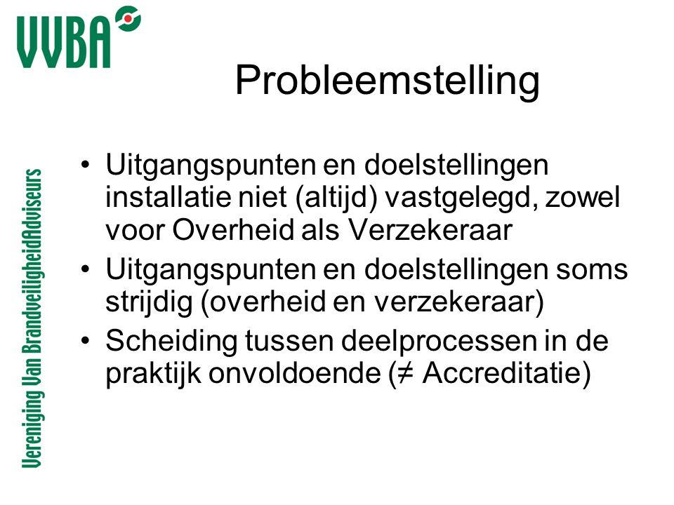 Probleemstelling •Uitgangspunten en doelstellingen installatie niet (altijd) vastgelegd, zowel voor Overheid als Verzekeraar •Uitgangspunten en doelst