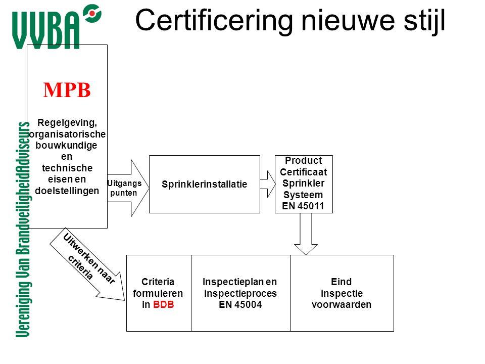 Uitwerken naar criteria Uitgangs punten Criteria formuleren in BDB Inspectieplan en inspectieproces EN 45004 Sprinklerinstallatie Product Certificaat