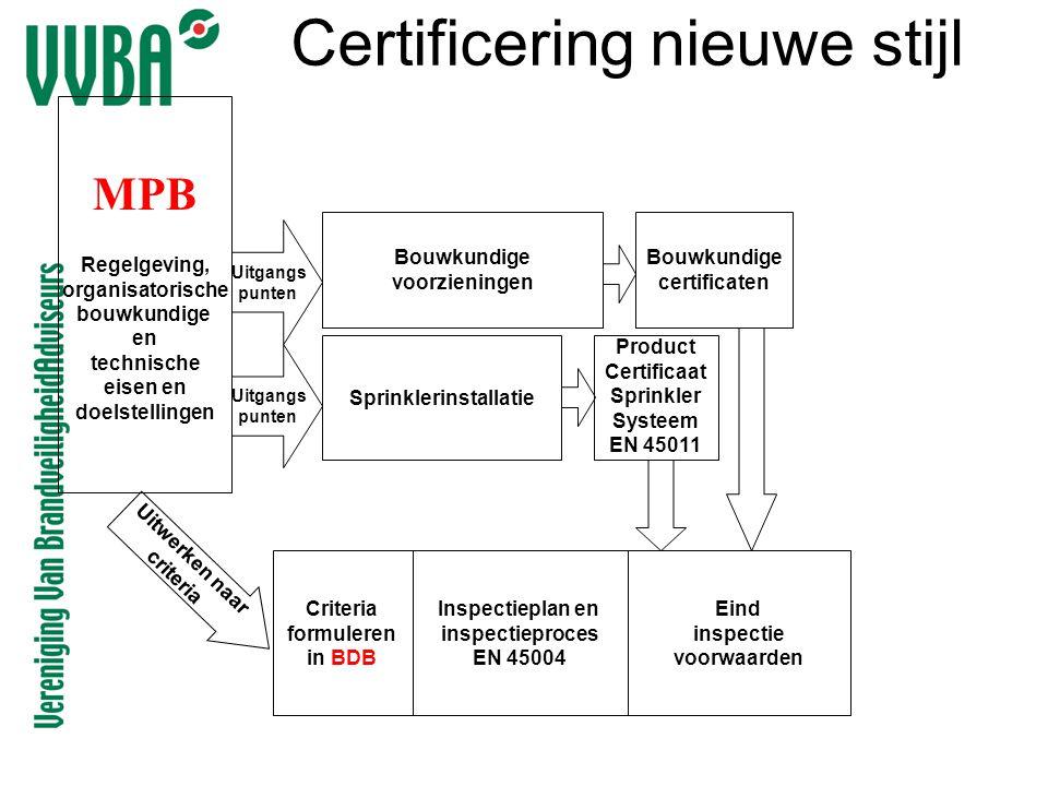 Uitwerken naar criteria Uitgangs punten Criteria formuleren in BDB Inspectieplan en inspectieproces EN 45004 Sprinklerinstallatie Bouwkundige certific