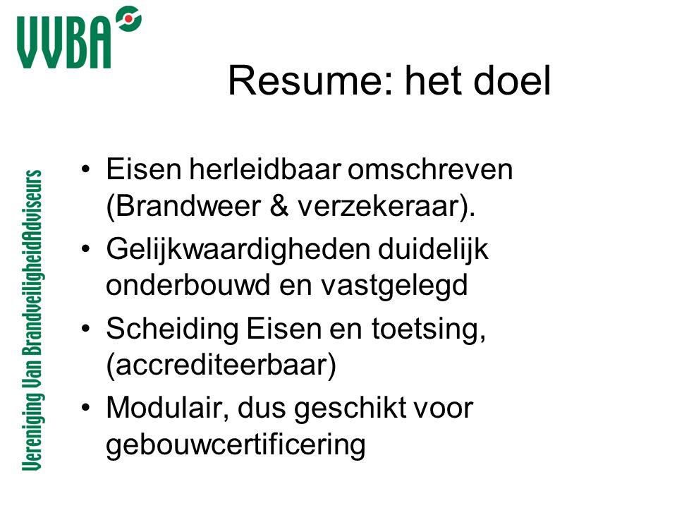 Resume: het doel •Eisen herleidbaar omschreven (Brandweer & verzekeraar). •Gelijkwaardigheden duidelijk onderbouwd en vastgelegd •Scheiding Eisen en t
