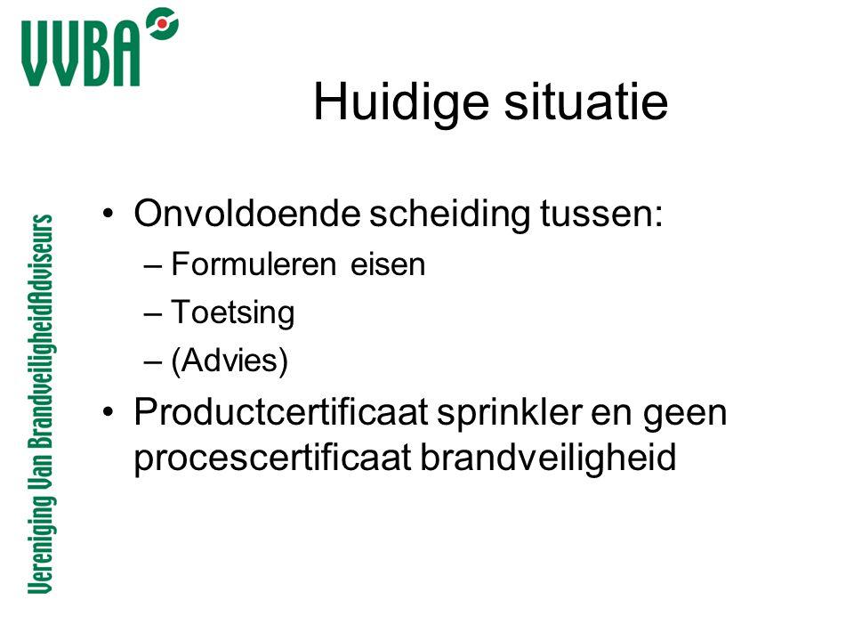 Huidige situatie •Onvoldoende scheiding tussen: –Formuleren eisen –Toetsing –(Advies) •Productcertificaat sprinkler en geen procescertificaat brandvei