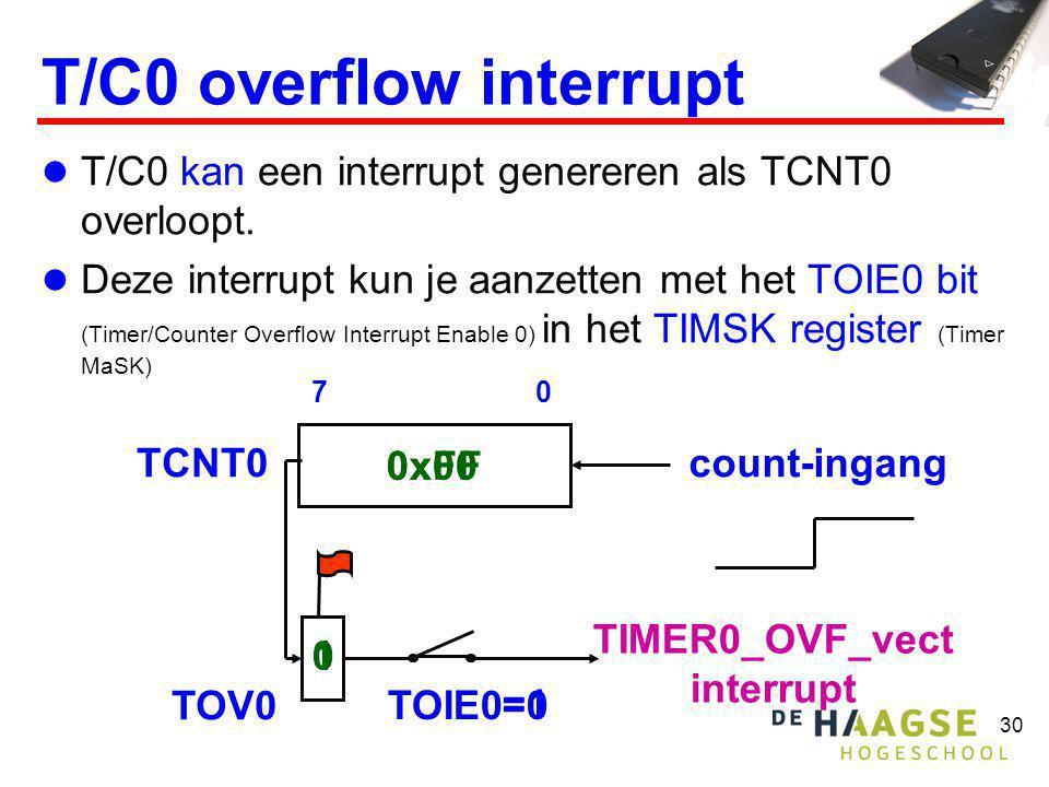 30 10 0xFF =0 =1  T/C0 kan een interrupt genereren als TCNT0 overloopt.  Deze interrupt kun je aanzetten met het TOIE0 bit (Timer/Counter Overflow I