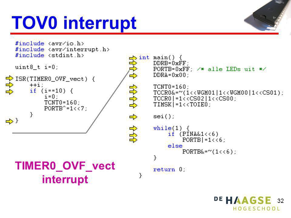 32 TOV0 interrupt TIMER0_OVF_vect interrupt
