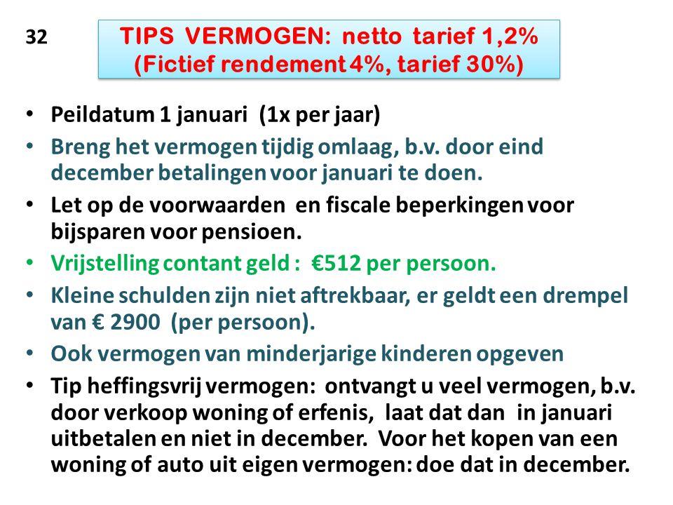 TIPS VERMOGEN: netto tarief 1,2% (Fictief rendement 4%, tarief 30%) • Peildatum 1 januari (1x per jaar) • Breng het vermogen tijdig omlaag, b.v. door