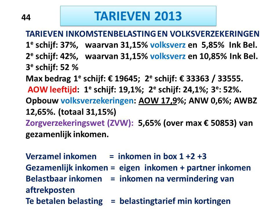 TARIEVEN 2013 TARIEVEN INKOMSTENBELASTING EN VOLKSVERZEKERINGEN 1 e schijf: 37%, waarvan 31,15% volksverz en 5,85% Ink Bel. 2 e schijf: 42%, waarvan 3