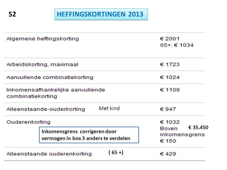 € 35.450 HEFFINGSKORTINGEN 2013 52 Inkomensgrens corrigeren door vermogen in box 3 anders te verdelen Met kind ( 65 +)
