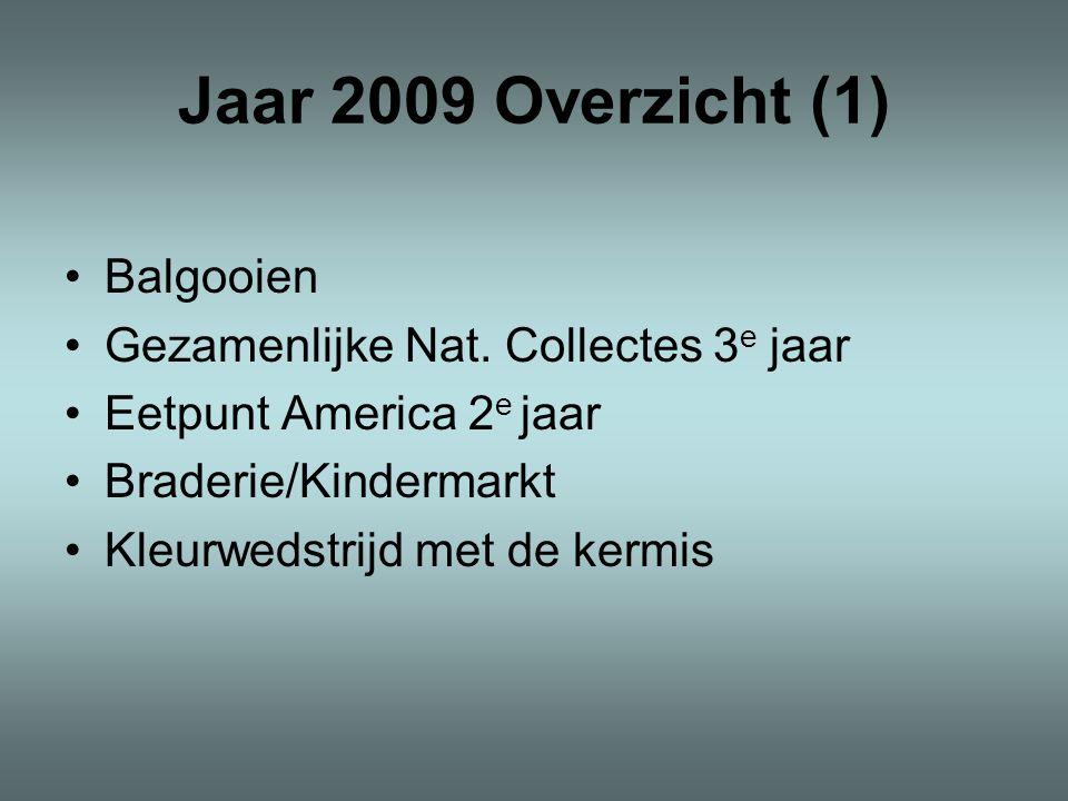 Jaar 2009 Overzicht (1) •Balgooien •Gezamenlijke Nat. Collectes 3 e jaar •Eetpunt America 2 e jaar •Braderie/Kindermarkt •Kleurwedstrijd met de kermis