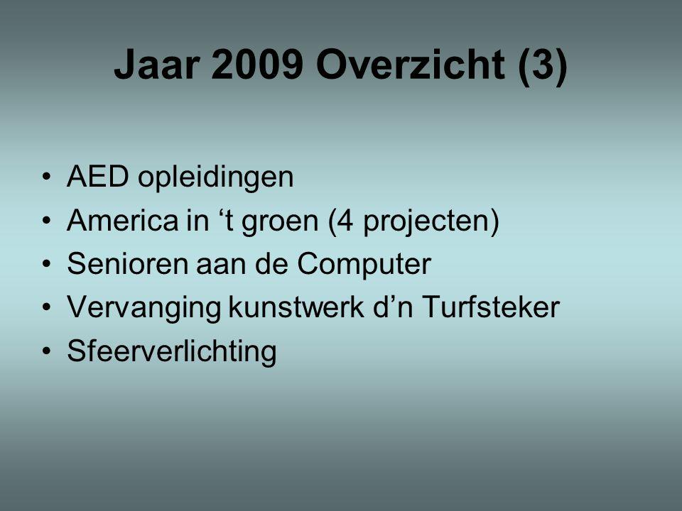 Jaar 2009 Overzicht (3) •AED opleidingen •America in 't groen (4 projecten) •Senioren aan de Computer •Vervanging kunstwerk d'n Turfsteker •Sfeerverli