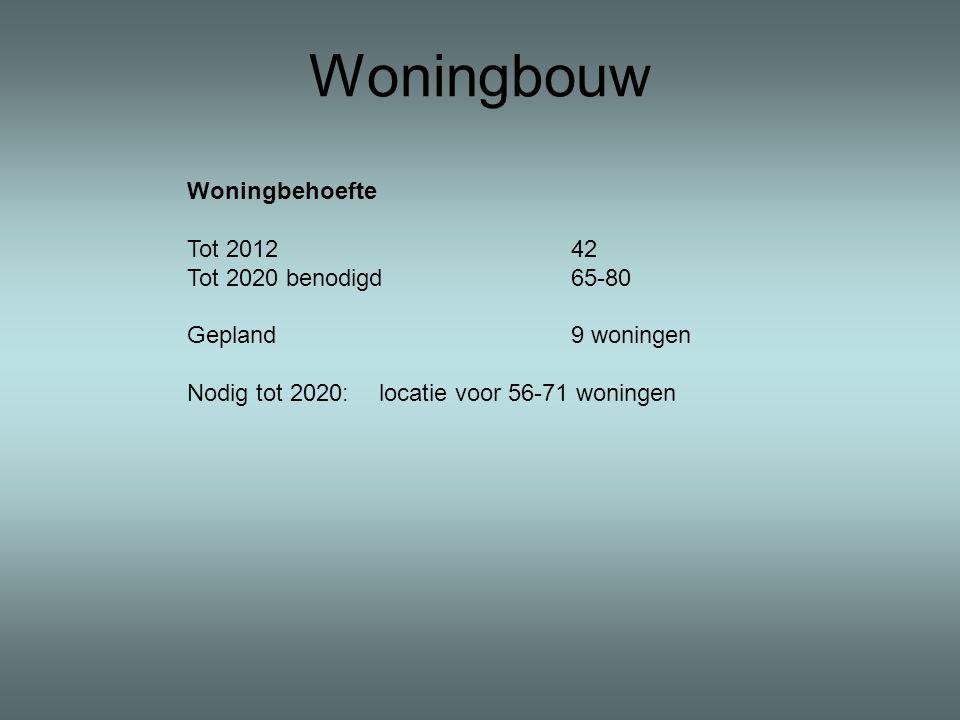 Woningbouw zoeklocatie voor 56 tot 71 woningen na verwerving beschikbaar locatie voor ca.
