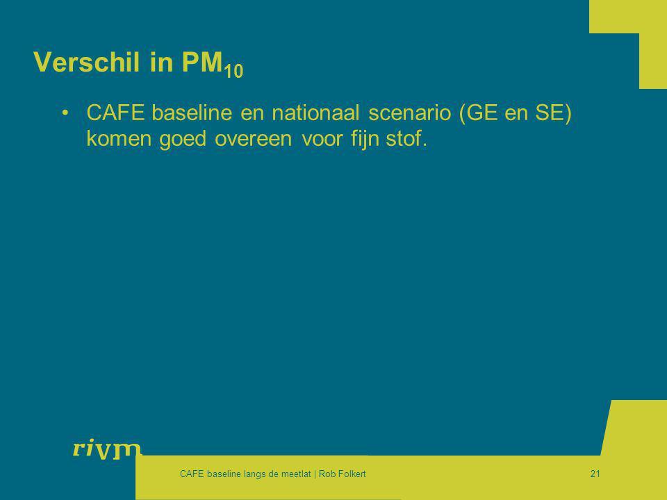 CAFE baseline langs de meetlat | Rob Folkert21 Verschil in PM 10 •CAFE baseline en nationaal scenario (GE en SE) komen goed overeen voor fijn stof.