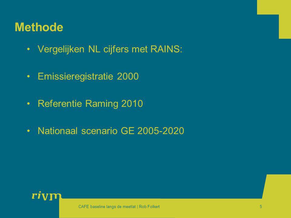 CAFE baseline langs de meetlat | Rob Folkert5 Methode •Vergelijken NL cijfers met RAINS: •Emissieregistratie 2000 •Referentie Raming 2010 •Nationaal scenario GE 2005-2020