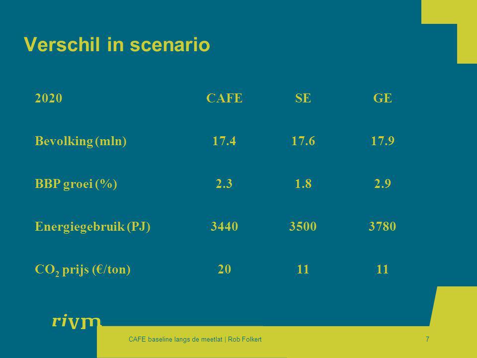 CAFE baseline langs de meetlat | Rob Folkert7 Verschil in scenario 2020CAFESEGE Bevolking (mln)17.417.617.9 BBP groei (%)2.31.82.9 Energiegebruik (PJ)344035003780 CO 2 prijs (€/ton)2011