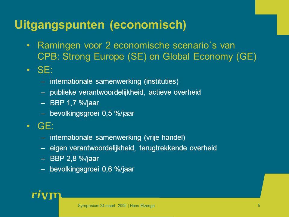 Symposium 24 maart 2005 | Hans Elzenga5 Uitgangspunten (economisch) •Ramingen voor 2 economische scenario´s van CPB: Strong Europe (SE) en Global Economy (GE) •SE: –internationale samenwerking (instituties) –publieke verantwoordelijkheid, actieve overheid –BBP 1,7 %/jaar –bevolkingsgroei 0,5 %/jaar •GE: –internationale samenwerking (vrije handel) –eigen verantwoordelijkheid, terugtrekkende overheid –BBP 2,8 %/jaar –bevolkingsgroei 0,6 %/jaar