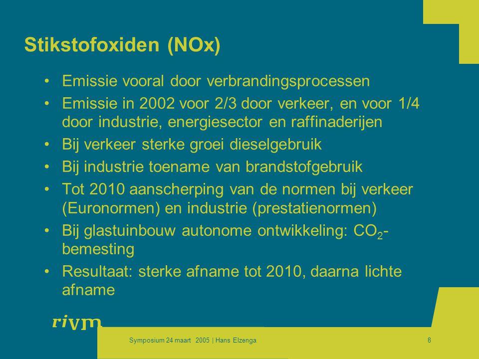 Symposium 24 maart 2005 | Hans Elzenga8 Stikstofoxiden (NOx) •Emissie vooral door verbrandingsprocessen •Emissie in 2002 voor 2/3 door verkeer, en voor 1/4 door industrie, energiesector en raffinaderijen •Bij verkeer sterke groei dieselgebruik •Bij industrie toename van brandstofgebruik •Tot 2010 aanscherping van de normen bij verkeer (Euronormen) en industrie (prestatienormen) •Bij glastuinbouw autonome ontwikkeling: CO 2 - bemesting •Resultaat: sterke afname tot 2010, daarna lichte afname