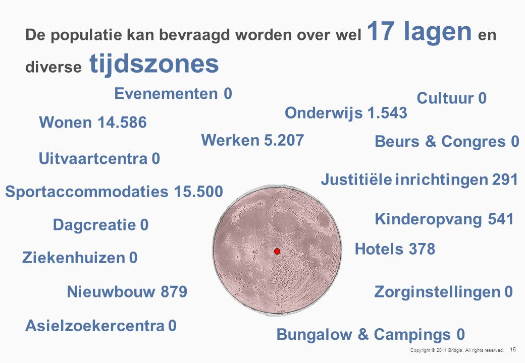 15 Copyright © 2011 Bridgis. All rights reserved. De populatie kan bevraagd worden over wel 17 lagen en diverse tijdszones Wonen 14.586 Werken 5.207 O