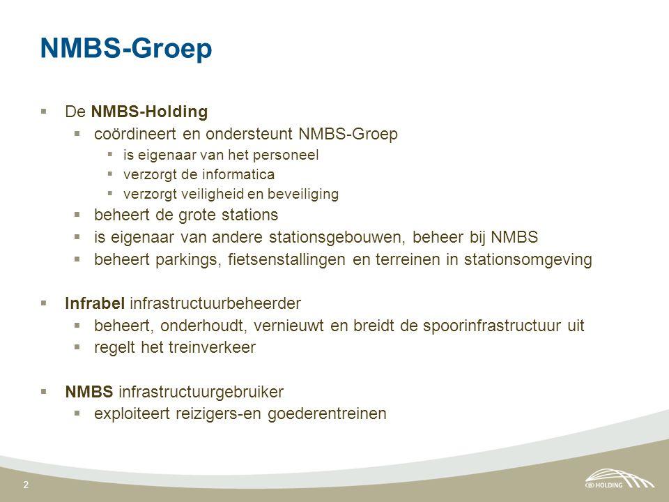 2 NMBS-Groep  De NMBS-Holding  coördineert en ondersteunt NMBS-Groep  is eigenaar van het personeel  verzorgt de informatica  verzorgt veiligheid