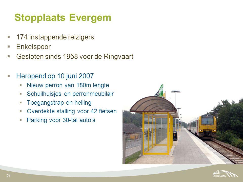 21 Stopplaats Evergem  174 instappende reizigers  Enkelspoor  Gesloten sinds 1958 voor de Ringvaart  Heropend op 10 juni 2007  Nieuw perron van 1