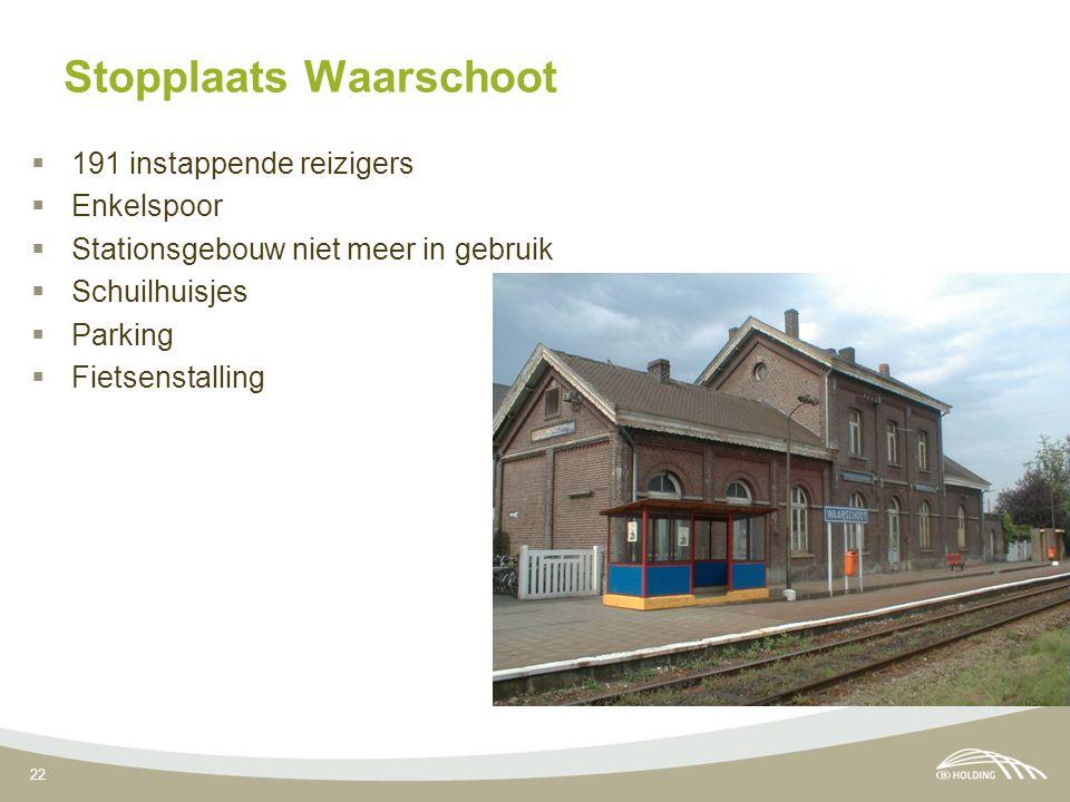22 Stopplaats Waarschoot  191 instappende reizigers  Enkelspoor  Stationsgebouw niet meer in gebruik  Schuilhuisjes  Parking  Fietsenstalling