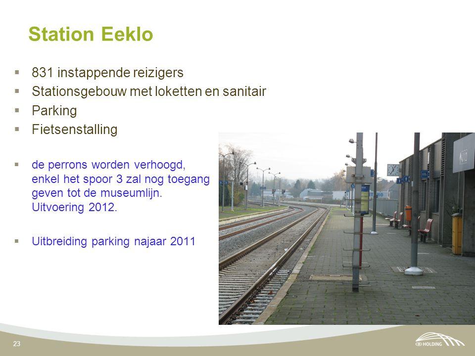 23 Station Eeklo  831 instappende reizigers  Stationsgebouw met loketten en sanitair  Parking  Fietsenstalling  de perrons worden verhoogd, enkel