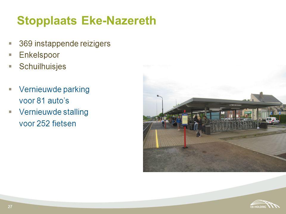 27 Stopplaats Eke-Nazereth  369 instappende reizigers  Enkelspoor  Schuilhuisjes  Vernieuwde parking voor 81 auto's  Vernieuwde stalling voor 252 fietsen